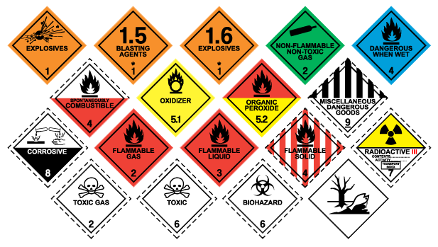 dangerous-goods-labels.png
